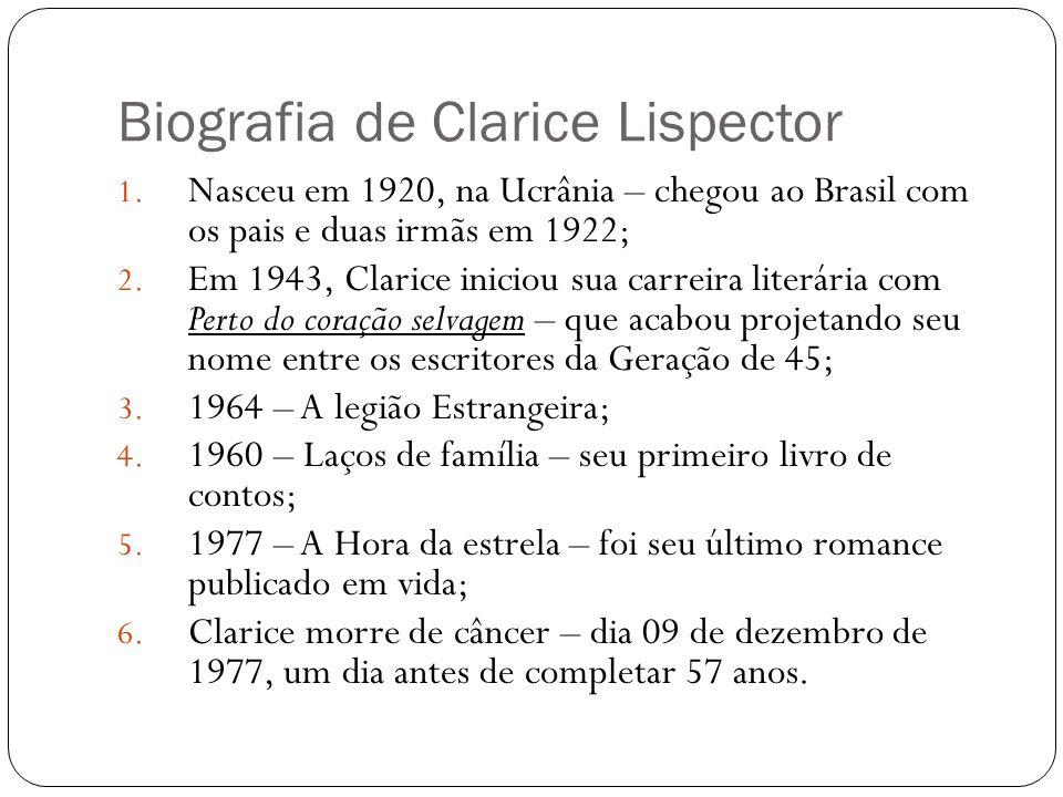 Biografia de Clarice Lispector