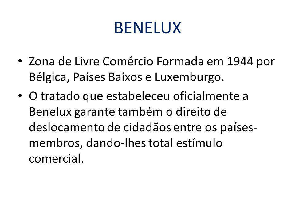 BENELUX Zona de Livre Comércio Formada em 1944 por Bélgica, Países Baixos e Luxemburgo.