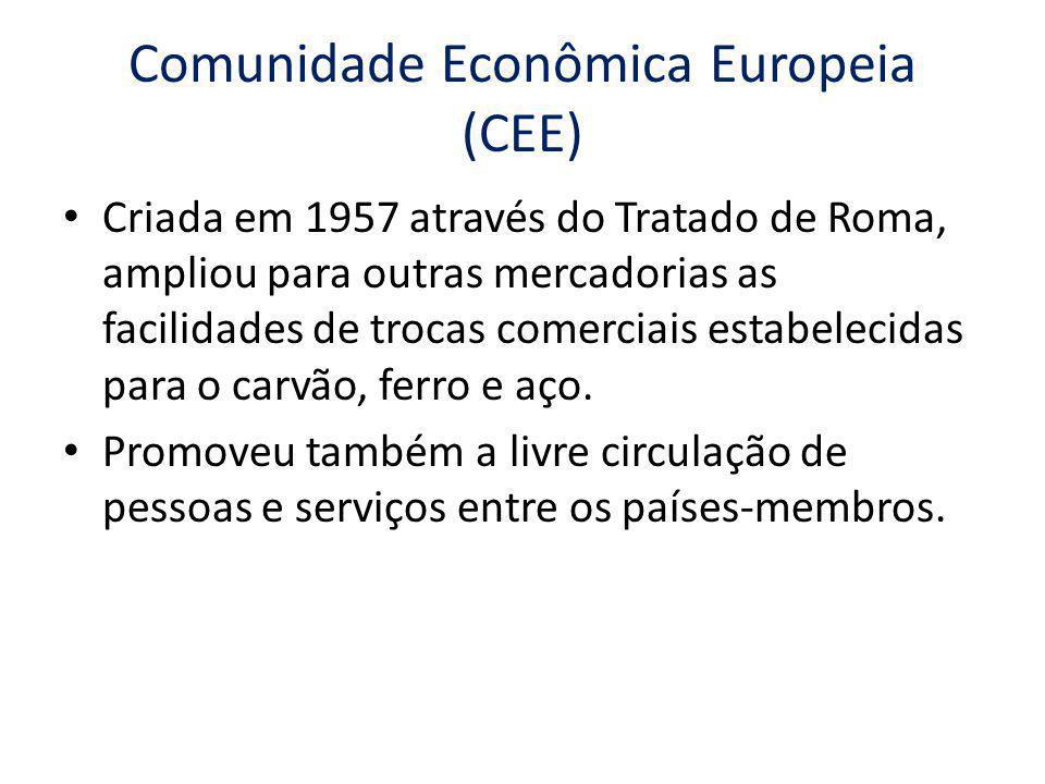 Comunidade Econômica Europeia (CEE)