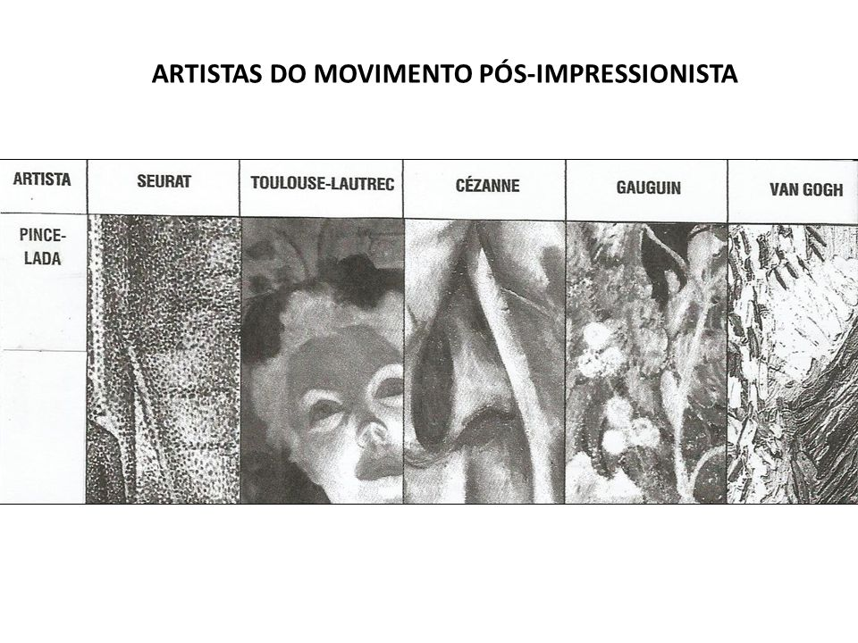 ARTISTAS DO MOVIMENTO PÓS-IMPRESSIONISTA