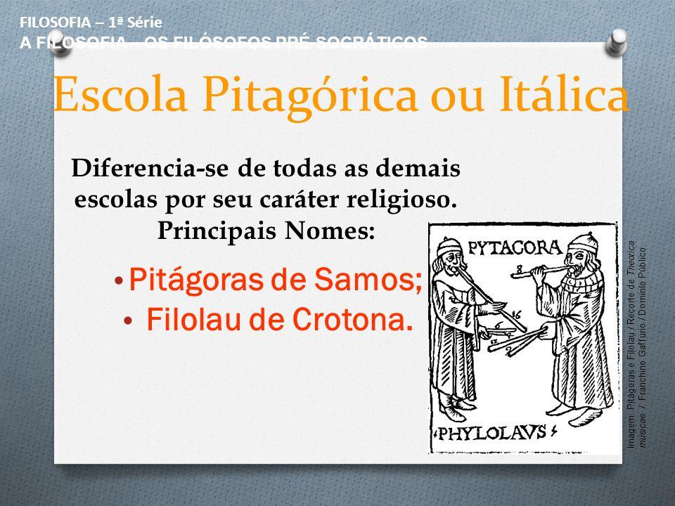Escola Pitagórica ou Itálica