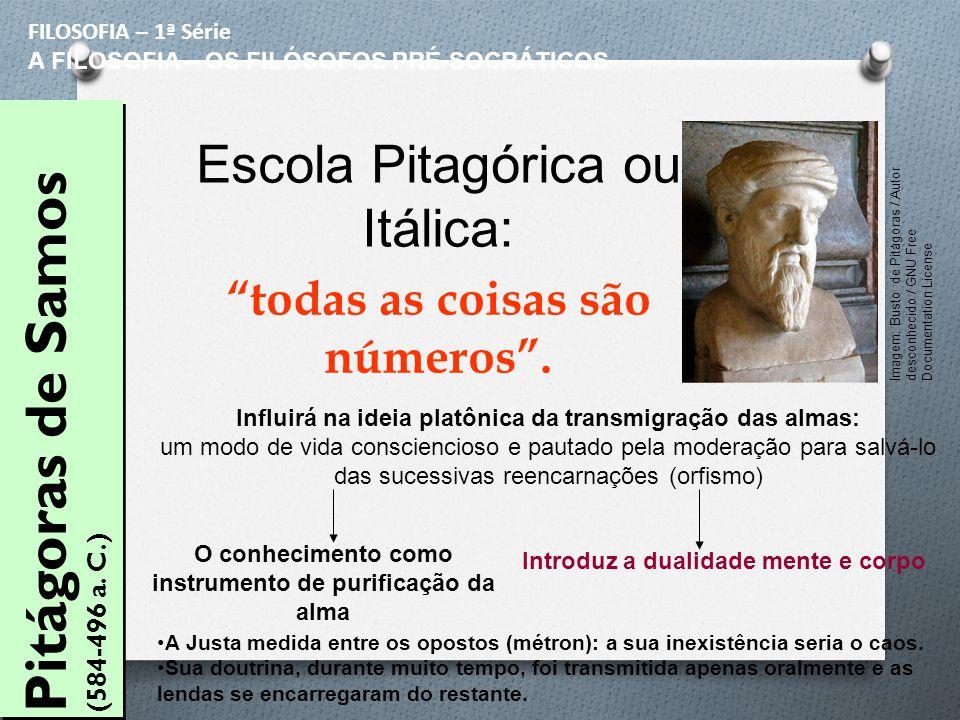 Pitágoras de Samos Escola Pitagórica ou Itálica: