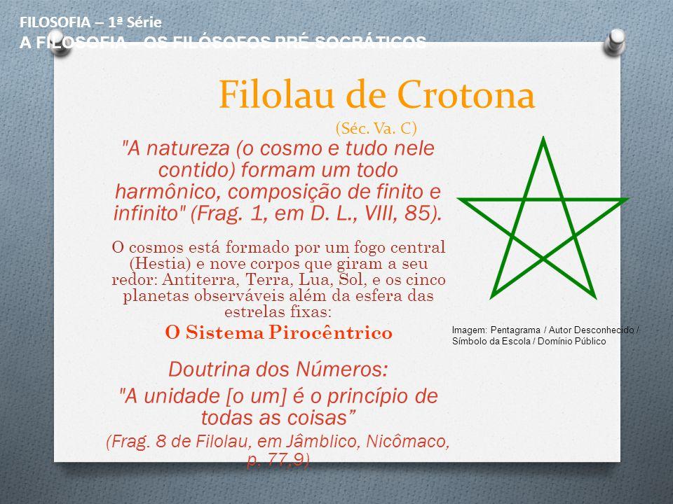 Filolau de Crotona (Séc. Va. C)