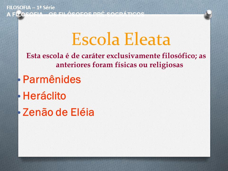 Escola Eleata Parmênides Heráclito Zenão de Eléia