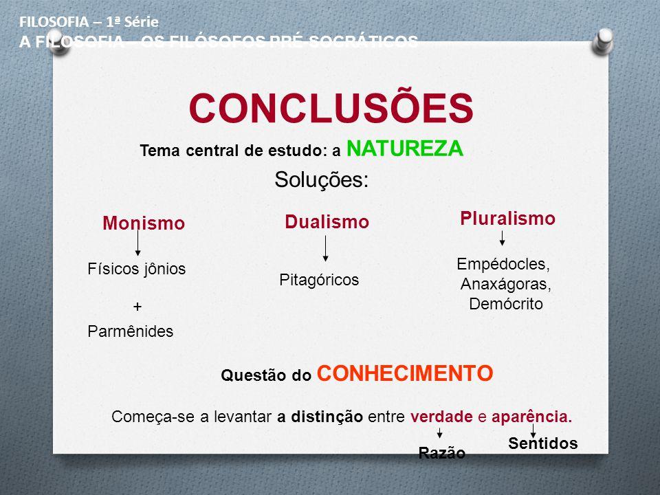 CONCLUSÕES Soluções: Pluralismo Monismo Dualismo FILOSOFIA – 1ª Série