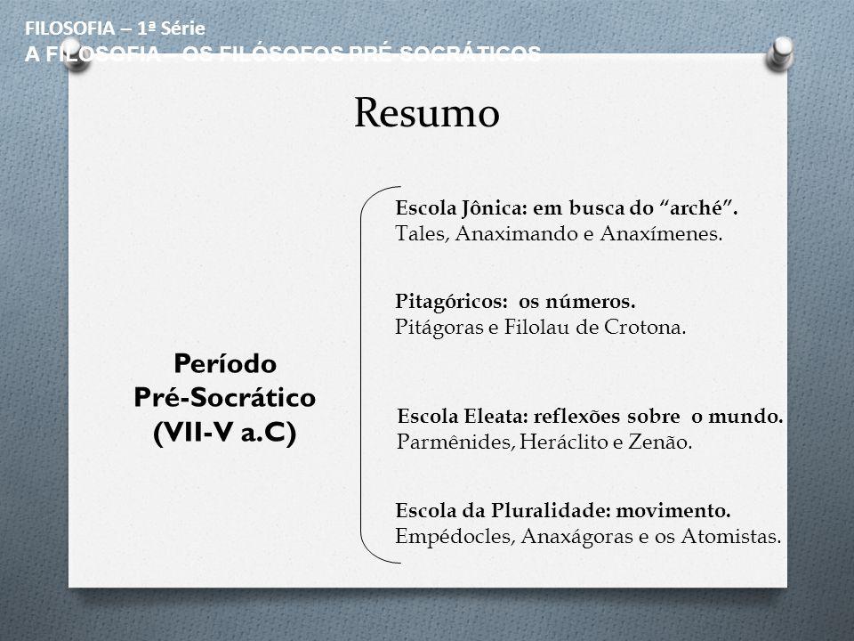 Resumo Período Pré-Socrático (VII-V a.C) FILOSOFIA – 1ª Série