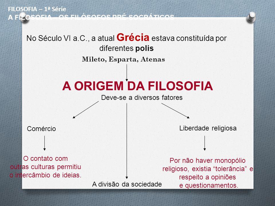 FILOSOFIA – 1ª Série A FILOSOFIA – OS FILÓSOFOS PRÉ-SOCRÁTICOS. No Século VI a.C., a atual Grécia estava constituída por diferentes polis.
