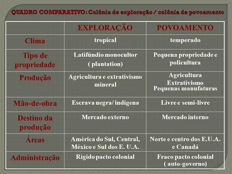 QUADRO COMPARATIVO: Colônia de exploração / colônia de povoamento