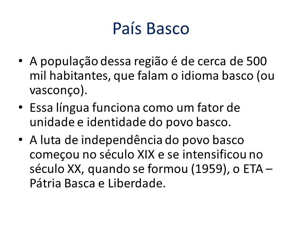 País Basco A população dessa região é de cerca de 500 mil habitantes, que falam o idioma basco (ou vasconço).