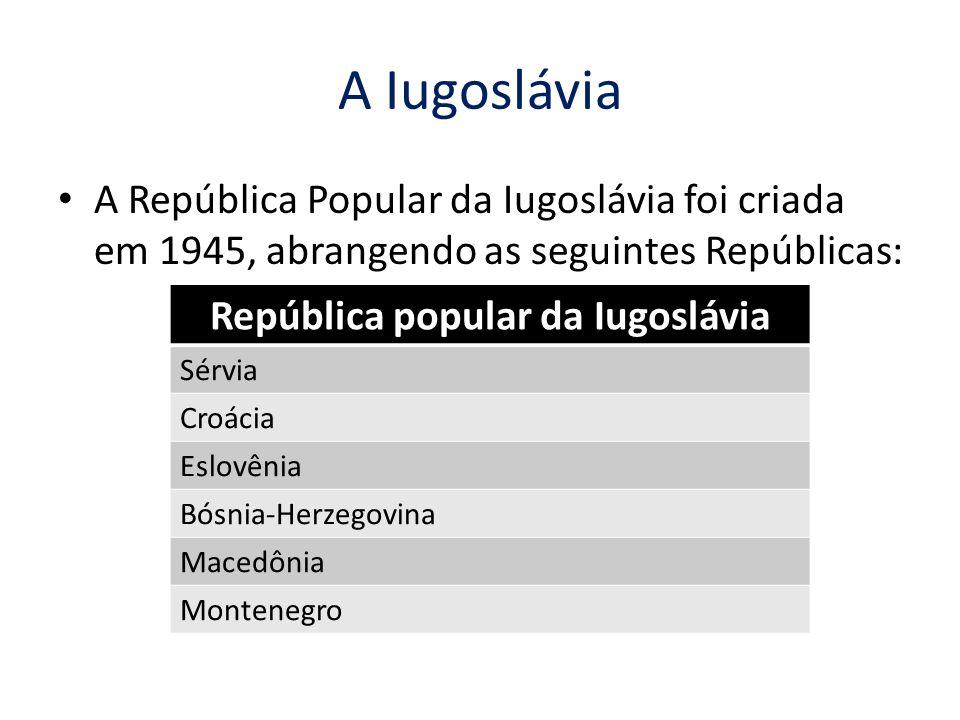 República popular da Iugoslávia