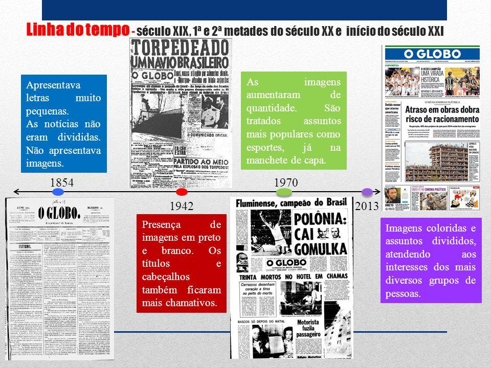 Linha do tempo - século XIX, 1ª e 2ª metades do século XX e início do século XXI