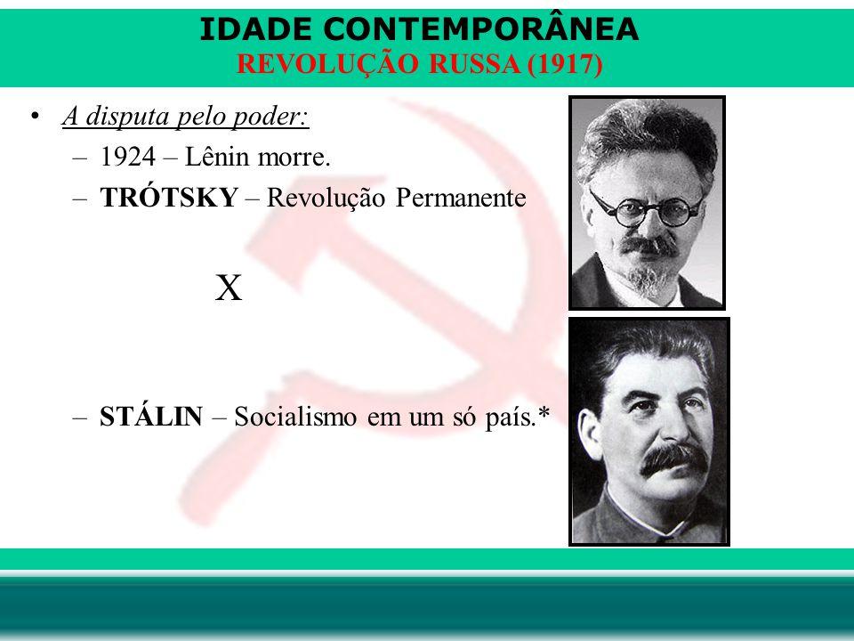 A disputa pelo poder: 1924 – Lênin morre. TRÓTSKY – Revolução Permanente.