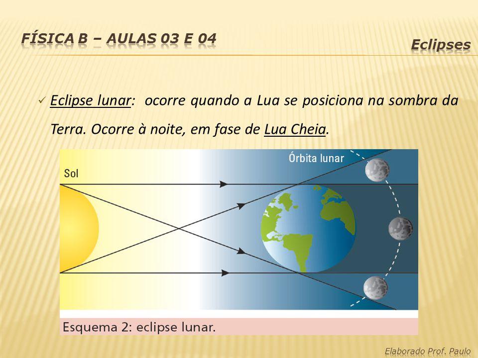 Física B – Aulas 03 e 04 Eclipses. Eclipse lunar: ocorre quando a Lua se posiciona na sombra da Terra. Ocorre à noite, em fase de Lua Cheia.