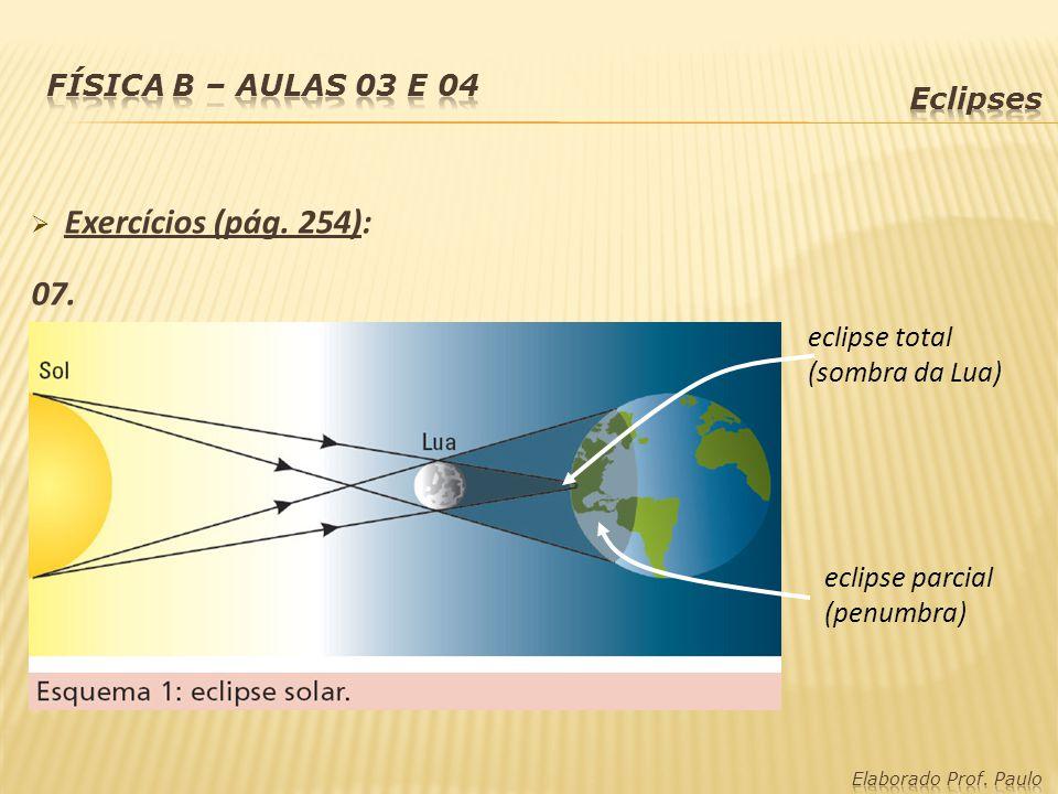 Exercícios (pág. 254): 07. Física B – Aulas 03 e 04 Eclipses