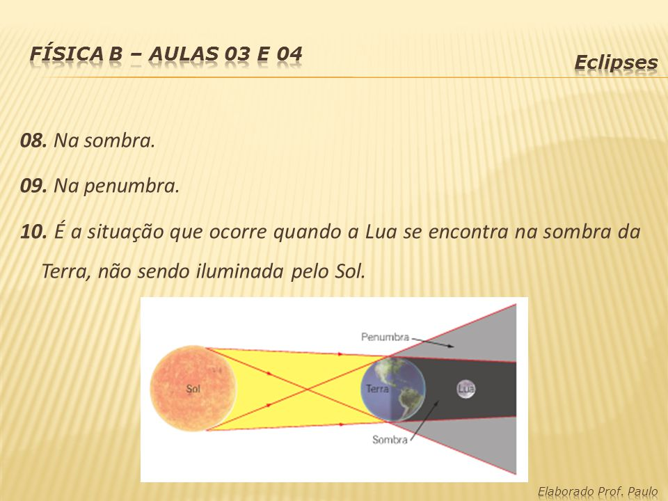 Física B – Aulas 03 e 04 Eclipses. 08. Na sombra. 09. Na penumbra.