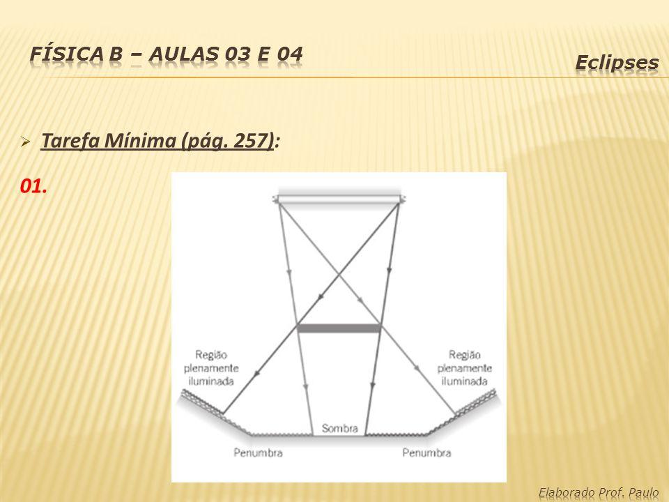 Tarefa Mínima (pág. 257): 01. Física B – Aulas 03 e 04 Eclipses