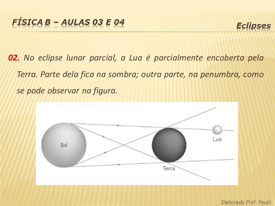 Física B – Aulas 03 e 04 Eclipses.