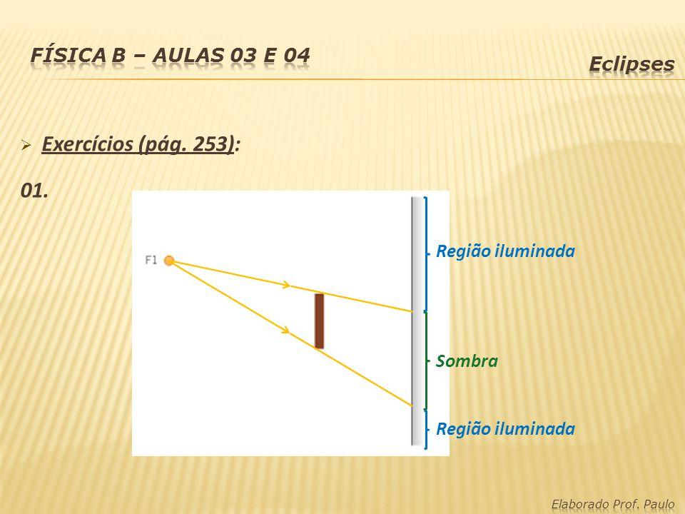 Exercícios (pág. 253): 01. Física B – Aulas 03 e 04 Eclipses