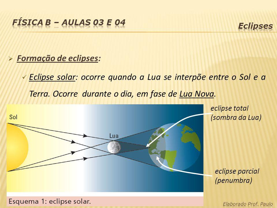 Física B – Aulas 03 e 04 Eclipses. Formação de eclipses: