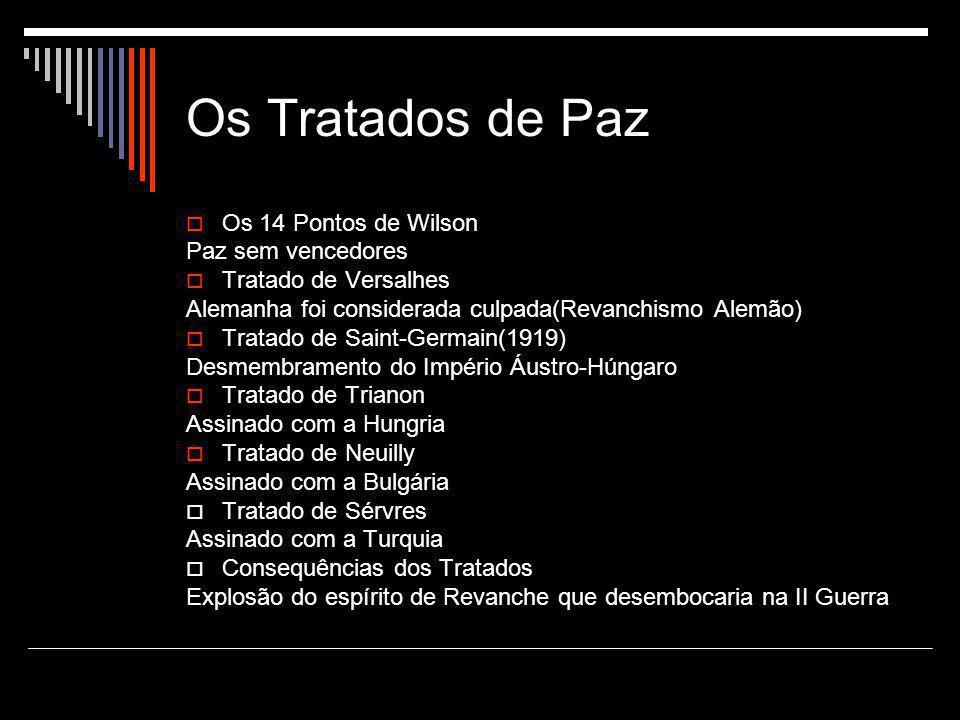 Os Tratados de Paz Os 14 Pontos de Wilson Paz sem vencedores