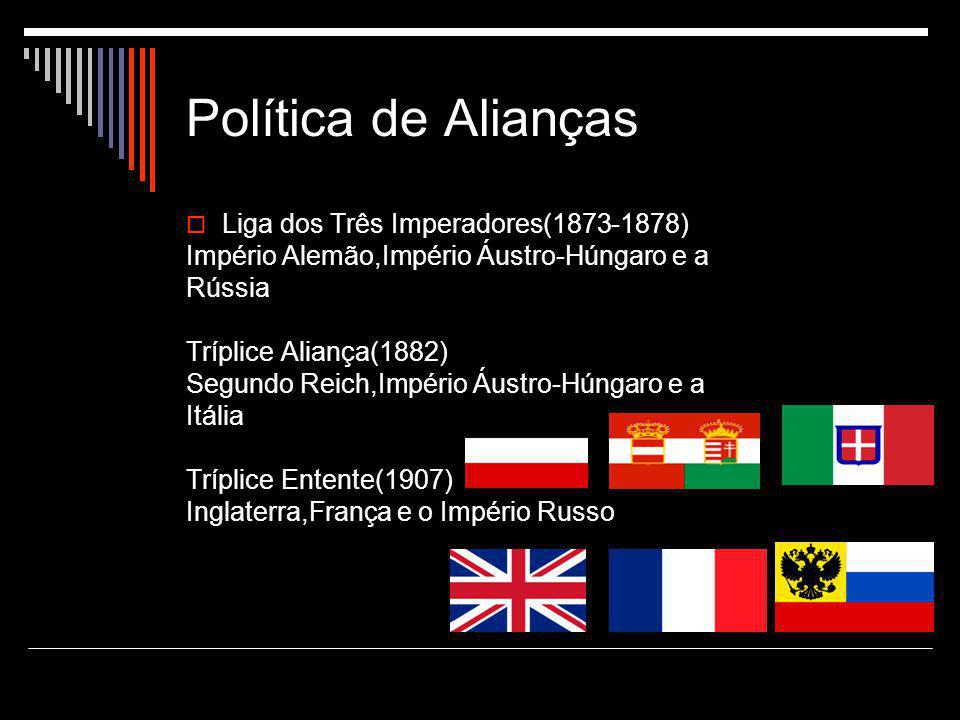Política de Alianças Liga dos Três Imperadores(1873-1878)