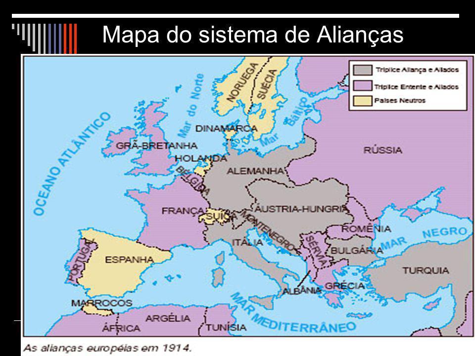 Mapa do sistema de Alianças