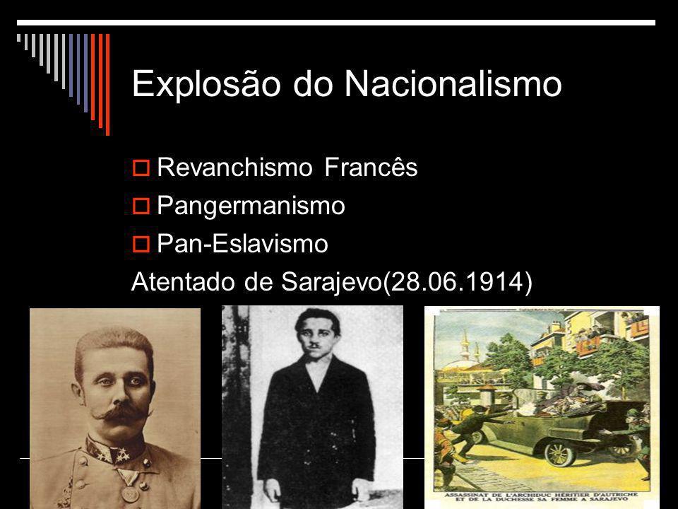 Explosão do Nacionalismo