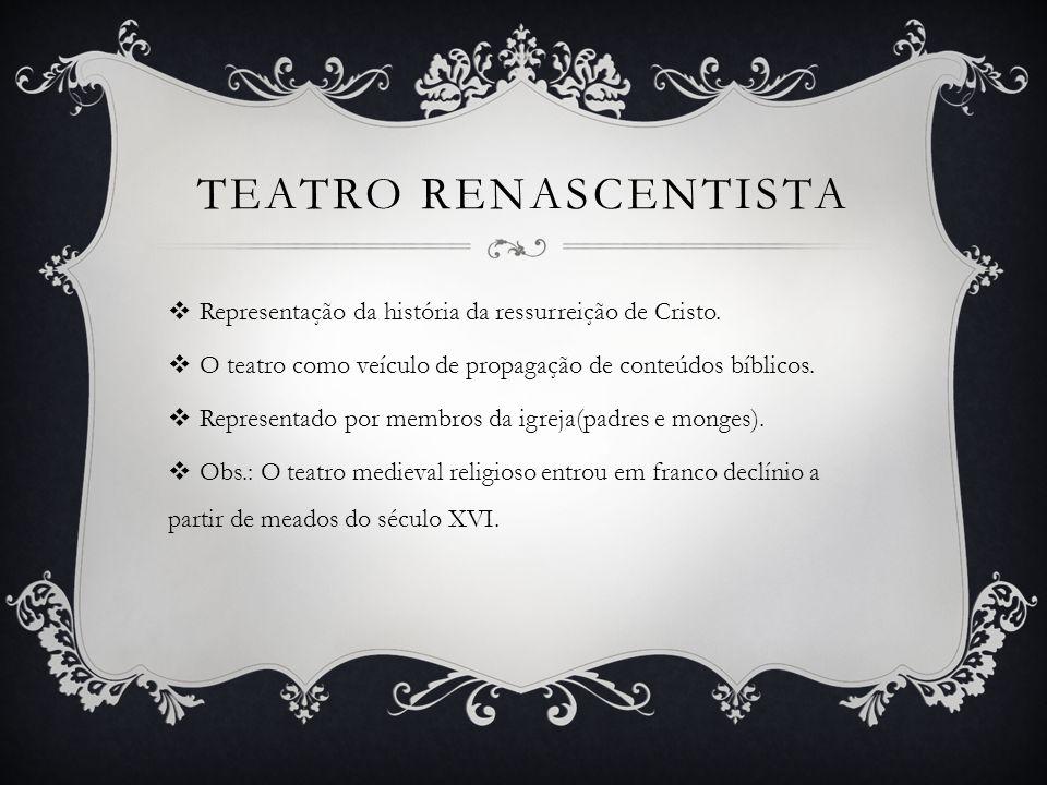 TEATRO RENASCENTISTA Representação da história da ressurreição de Cristo. O teatro como veículo de propagação de conteúdos bíblicos.