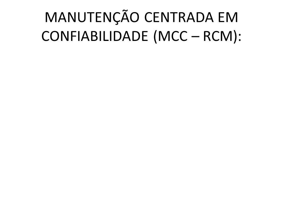 MANUTENÇÃO CENTRADA EM CONFIABILIDADE (MCC – RCM):