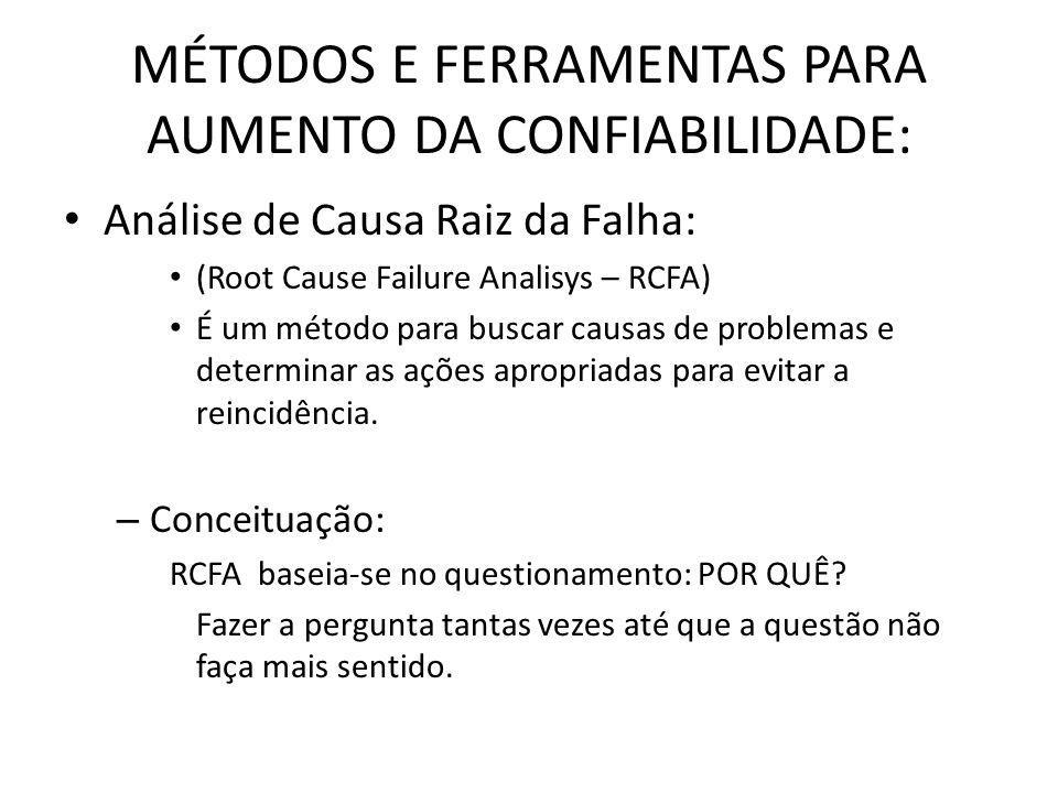 MÉTODOS E FERRAMENTAS PARA AUMENTO DA CONFIABILIDADE: