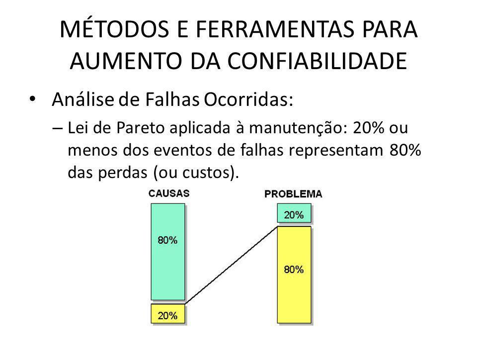 MÉTODOS E FERRAMENTAS PARA AUMENTO DA CONFIABILIDADE