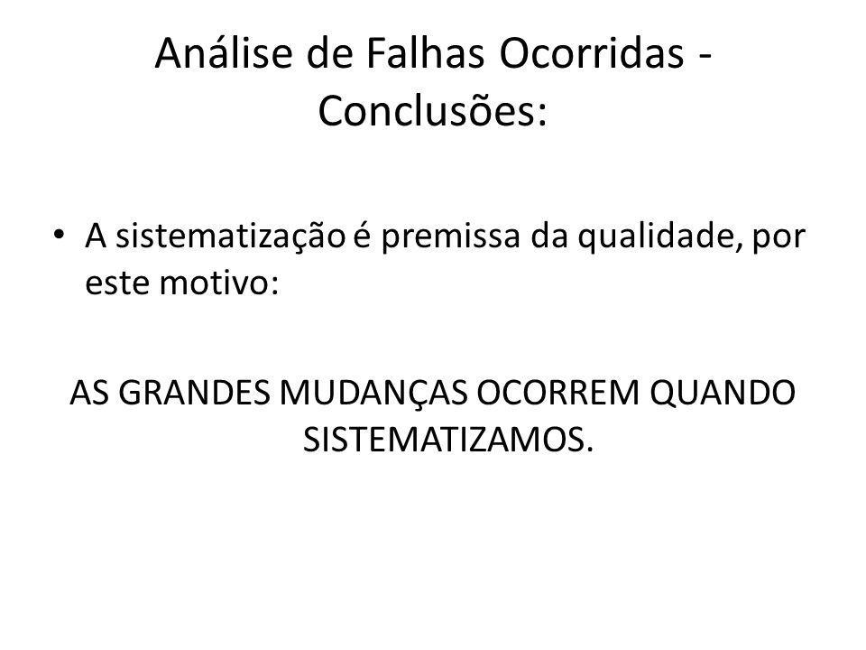 Análise de Falhas Ocorridas - Conclusões: