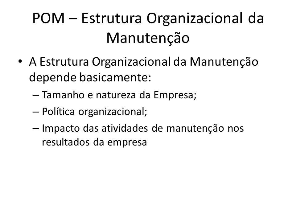 POM – Estrutura Organizacional da Manutenção