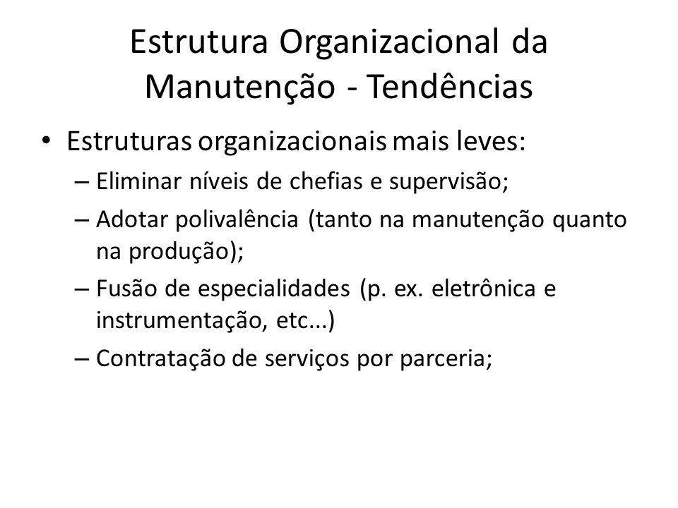 Estrutura Organizacional da Manutenção - Tendências