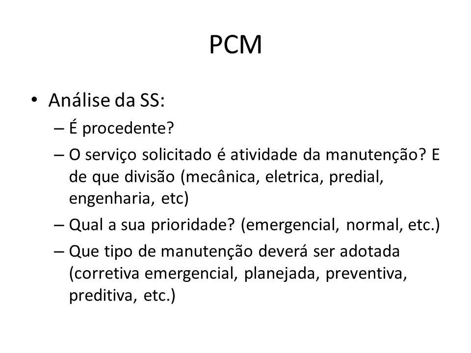 PCM Análise da SS: É procedente
