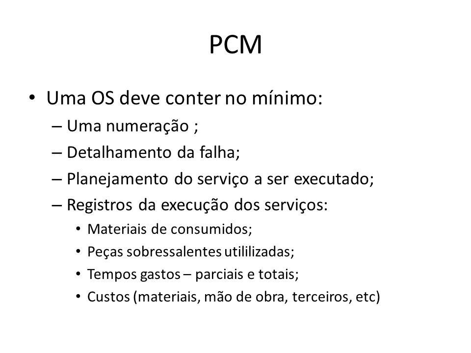 PCM Uma OS deve conter no mínimo: Uma numeração ;