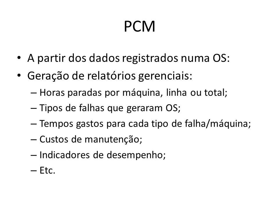 PCM A partir dos dados registrados numa OS: