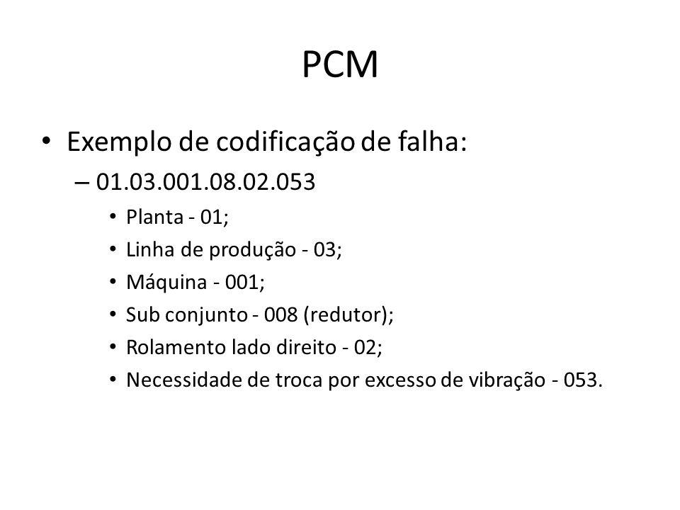 PCM Exemplo de codificação de falha: 01.03.001.08.02.053 Planta - 01;
