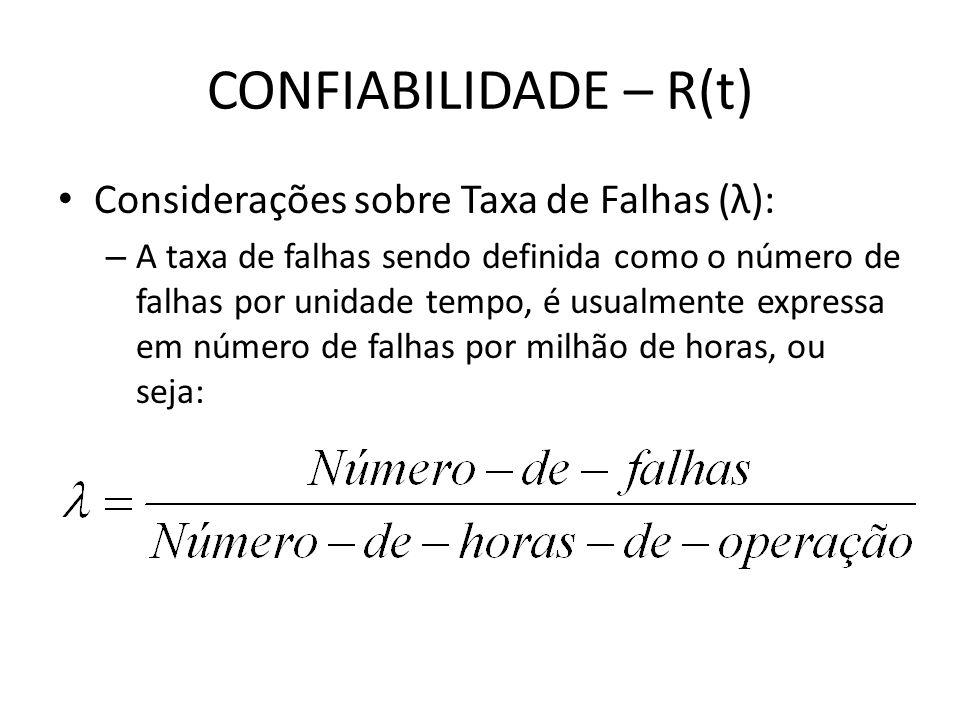 CONFIABILIDADE – R(t) Considerações sobre Taxa de Falhas (λ):