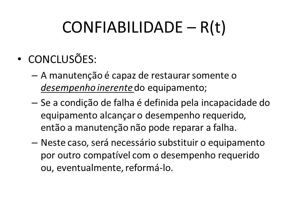 CONFIABILIDADE – R(t) CONCLUSÕES: