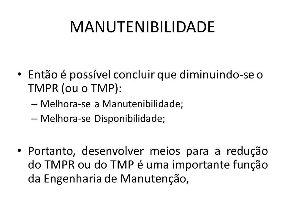 MANUTENIBILIDADE Então é possível concluir que diminuindo-se o TMPR (ou o TMP): Melhora-se a Manutenibilidade;