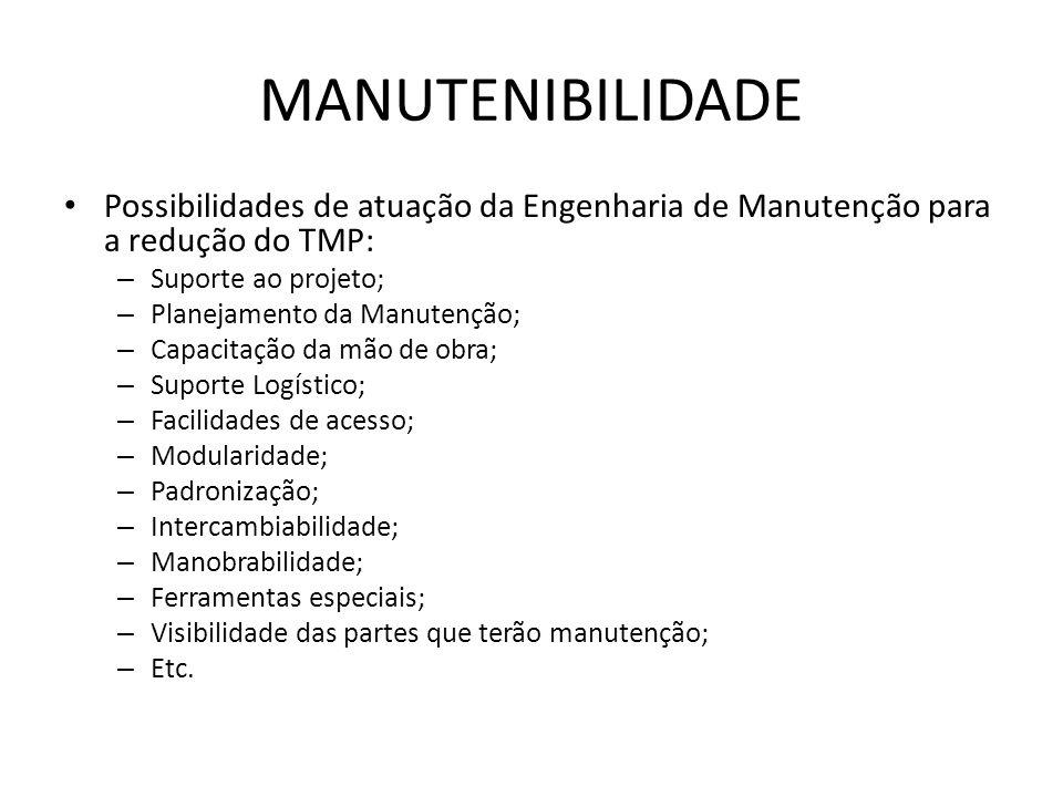 MANUTENIBILIDADE Possibilidades de atuação da Engenharia de Manutenção para a redução do TMP: Suporte ao projeto;