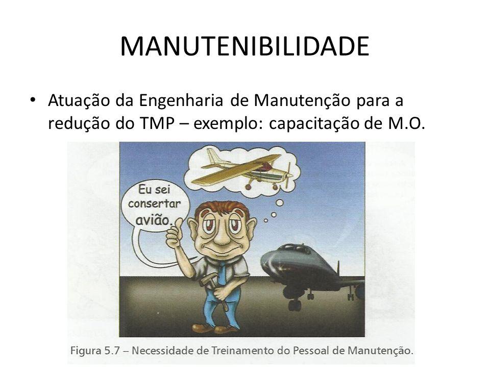 MANUTENIBILIDADE Atuação da Engenharia de Manutenção para a redução do TMP – exemplo: capacitação de M.O.