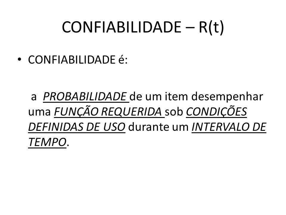 CONFIABILIDADE – R(t) CONFIABILIDADE é: