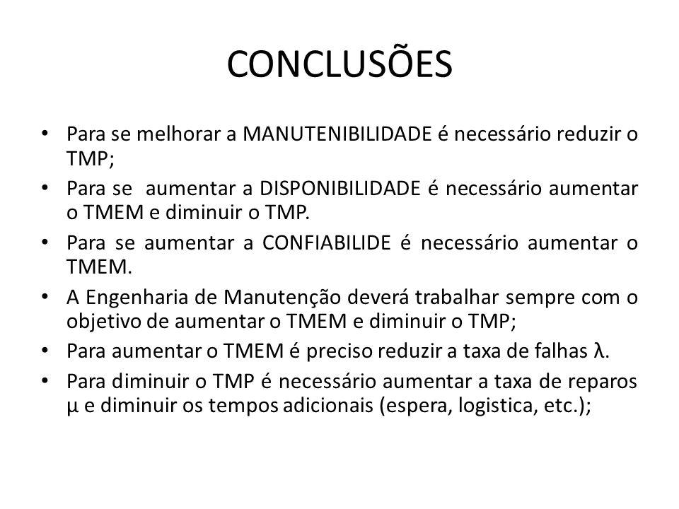 CONCLUSÕES Para se melhorar a MANUTENIBILIDADE é necessário reduzir o TMP;