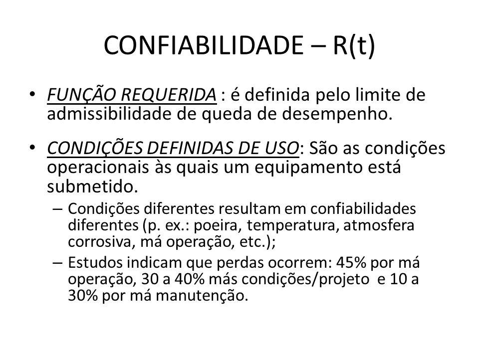 CONFIABILIDADE – R(t) FUNÇÃO REQUERIDA : é definida pelo limite de admissibilidade de queda de desempenho.