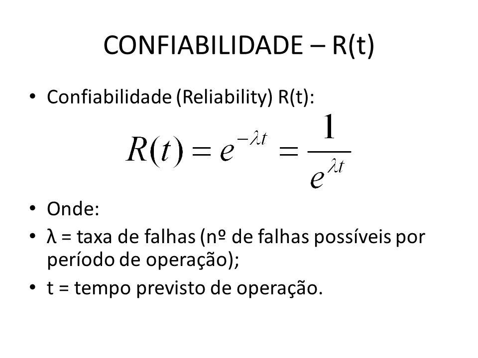 CONFIABILIDADE – R(t) Confiabilidade (Reliability) R(t): Onde: