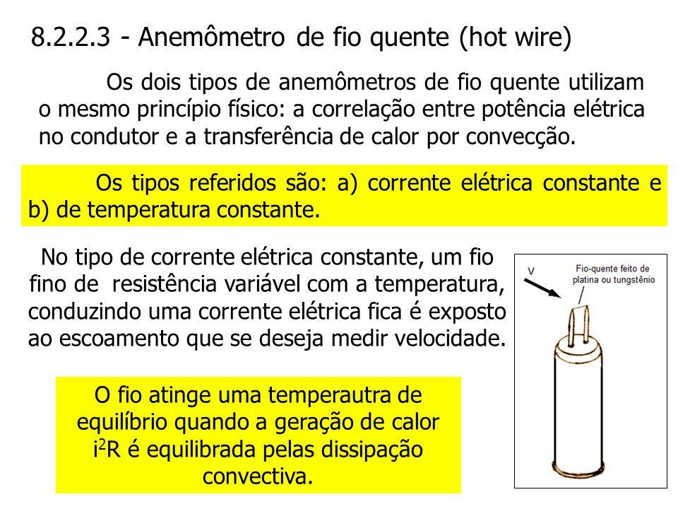 8.2.2.3 - Anemômetro de fio quente (hot wire)