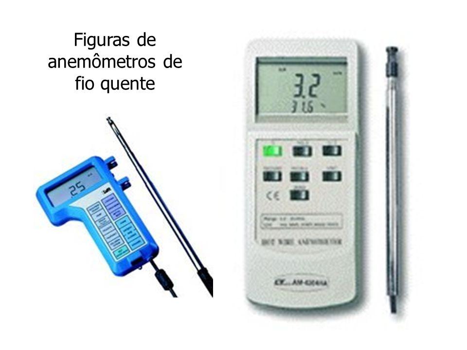 Figuras de anemômetros de fio quente