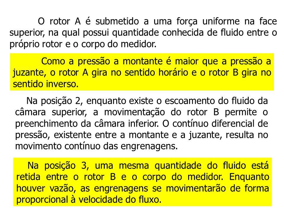 O rotor A é submetido a uma força uniforme na face superior, na qual possui quantidade conhecida de fluido entre o próprio rotor e o corpo do medidor.